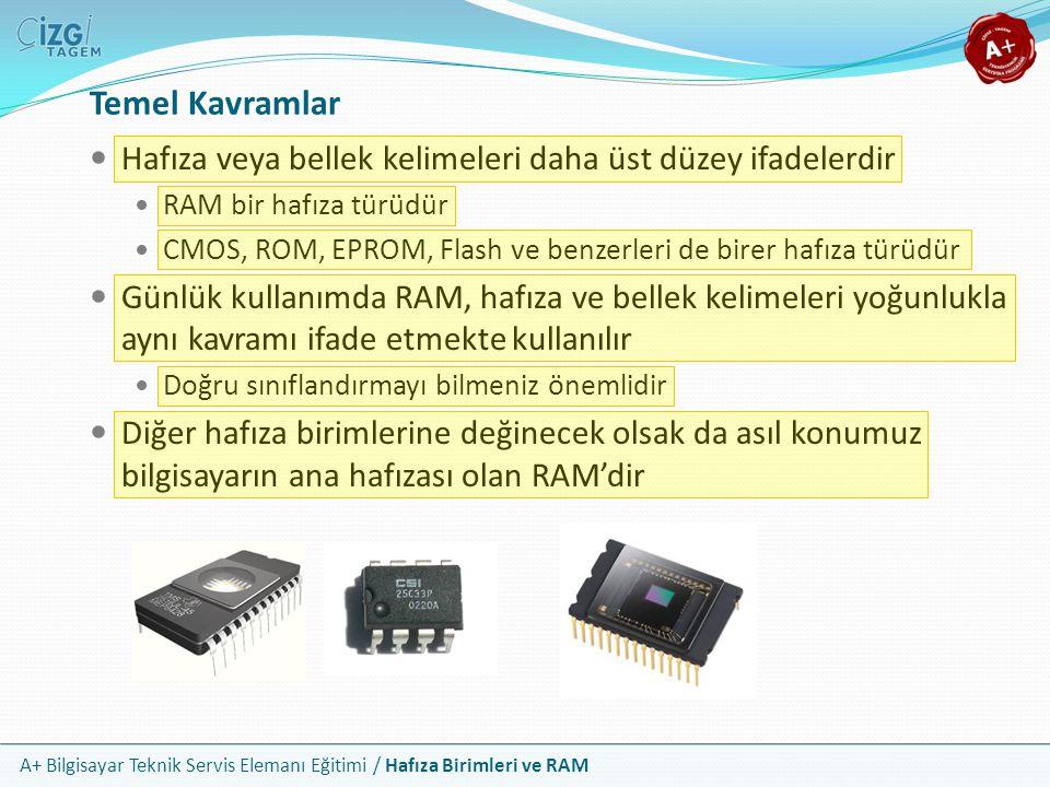Temel Kavramlar Hafıza veya bellek kelimeleri daha üst düzey ifadelerdir. RAM bir hafıza türüdür.