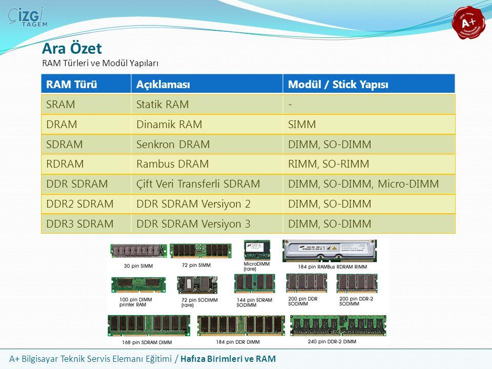 Ara Özet RAM Türü Açıklaması Modül / Stick Yapısı SRAM Statik RAM -