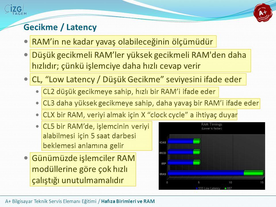 Gecikme / Latency RAM'in ne kadar yavaş olabileceğinin ölçümüdür