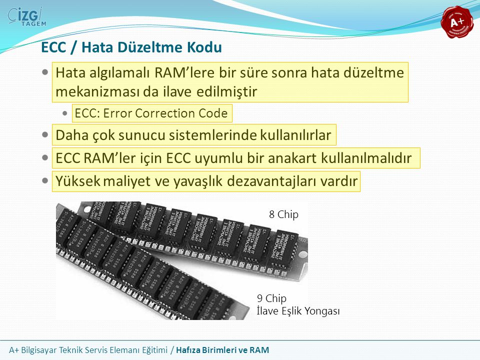 ECC / Hata Düzeltme Kodu