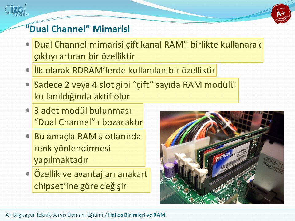 Dual Channel Mimarisi