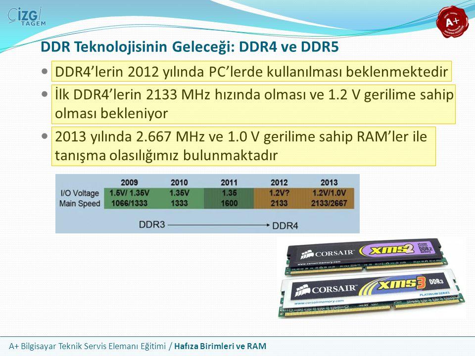 DDR Teknolojisinin Geleceği: DDR4 ve DDR5