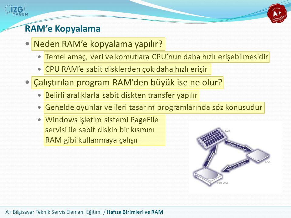 RAM'e Kopyalama Neden RAM'e kopyalama yapılır