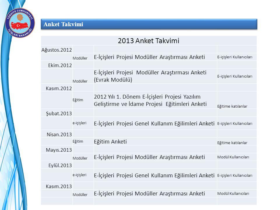 2013 Anket Takvimi Anket Takvimi