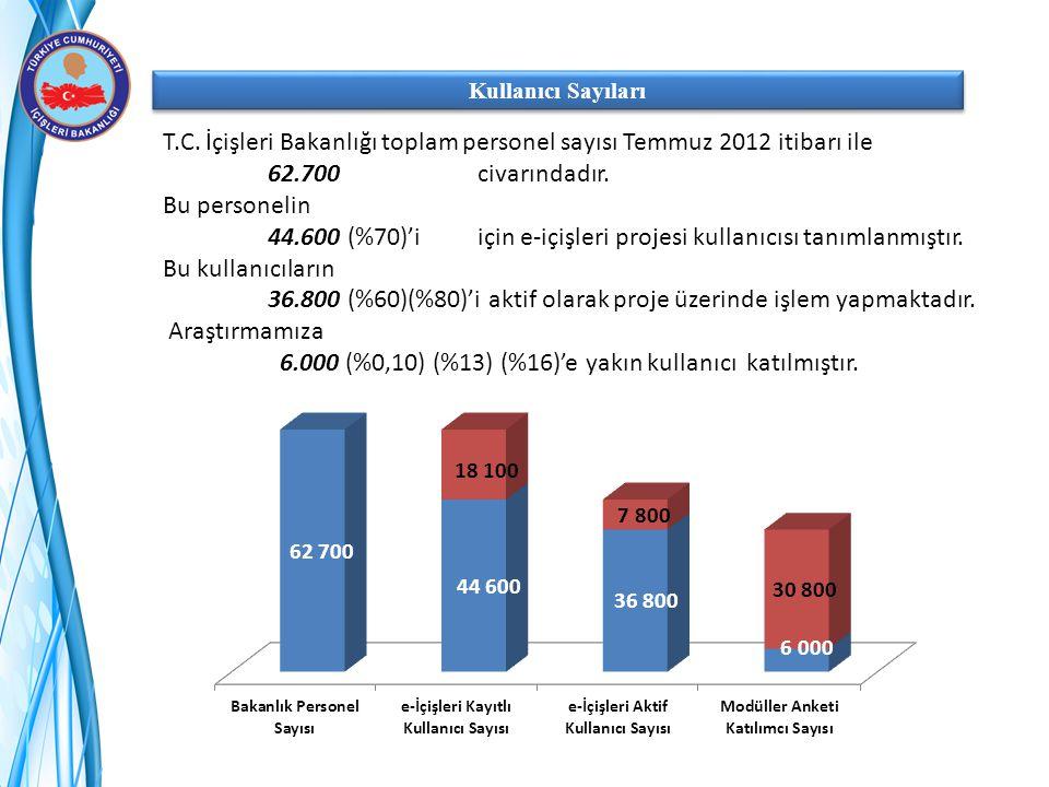 T.C. İçişleri Bakanlığı toplam personel sayısı Temmuz 2012 itibarı ile