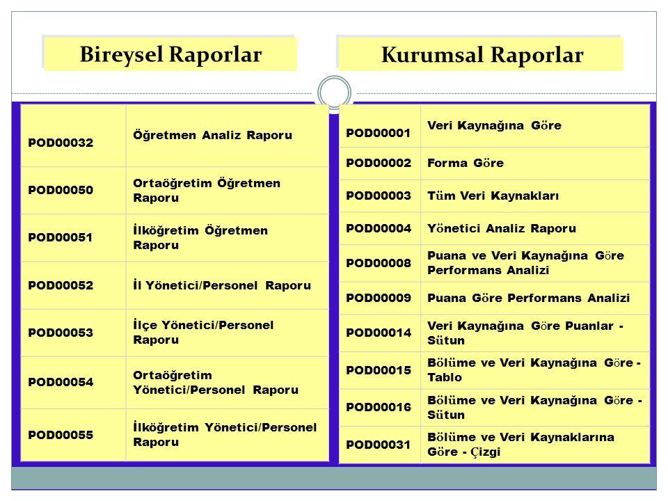 Bireysel Raporlar POD00032 Öğretmen Analiz Raporu POD00050