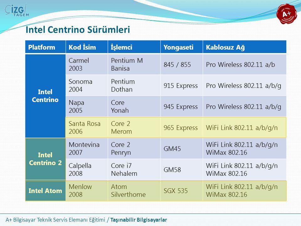 Intel Centrino Sürümleri