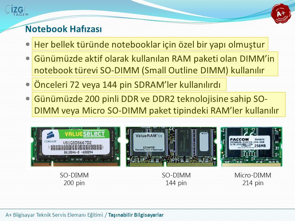 Notebook Hafızası Her bellek türünde notebooklar için özel bir yapı olmuştur.