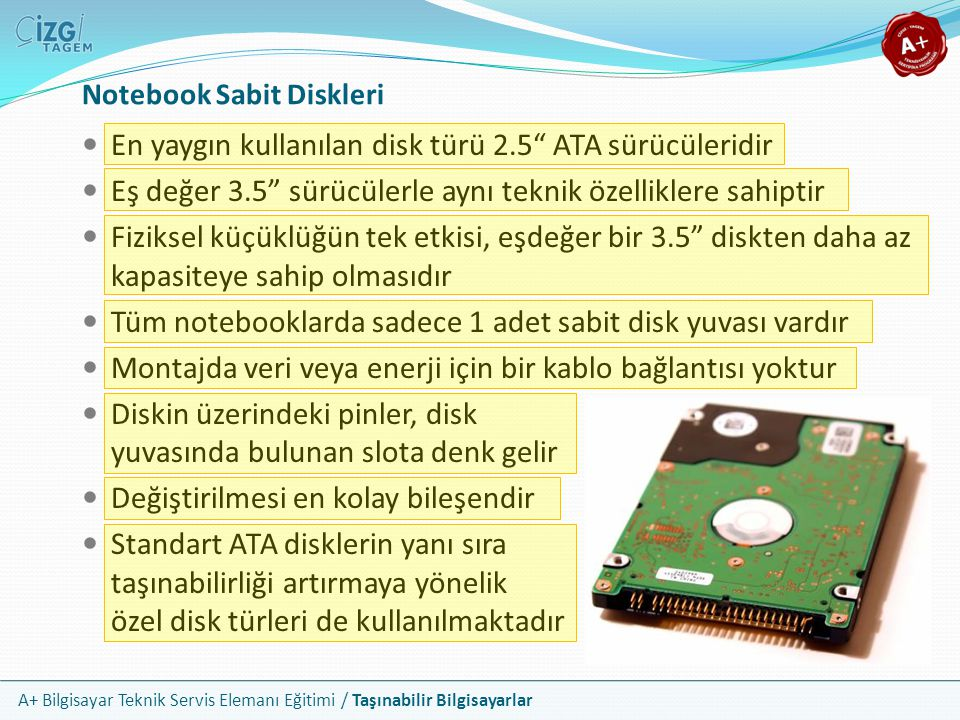 Notebook Sabit Diskleri