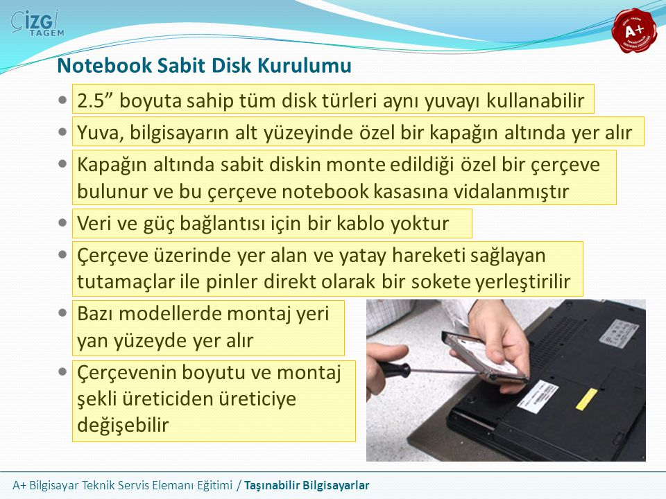 Notebook Sabit Disk Kurulumu