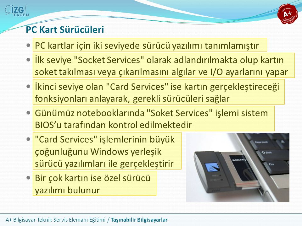 PC Kart Sürücüleri PC kartlar için iki seviyede sürücü yazılımı tanımlamıştır.