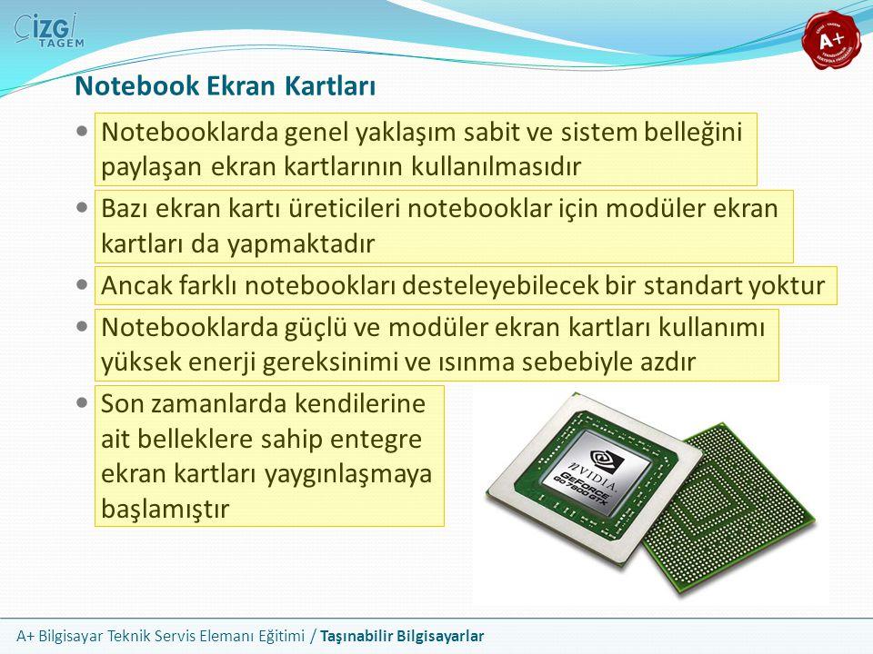 Notebook Ekran Kartları