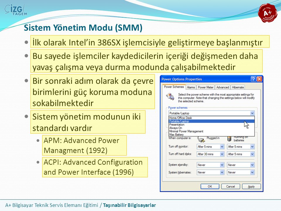 Sistem Yönetim Modu (SMM)