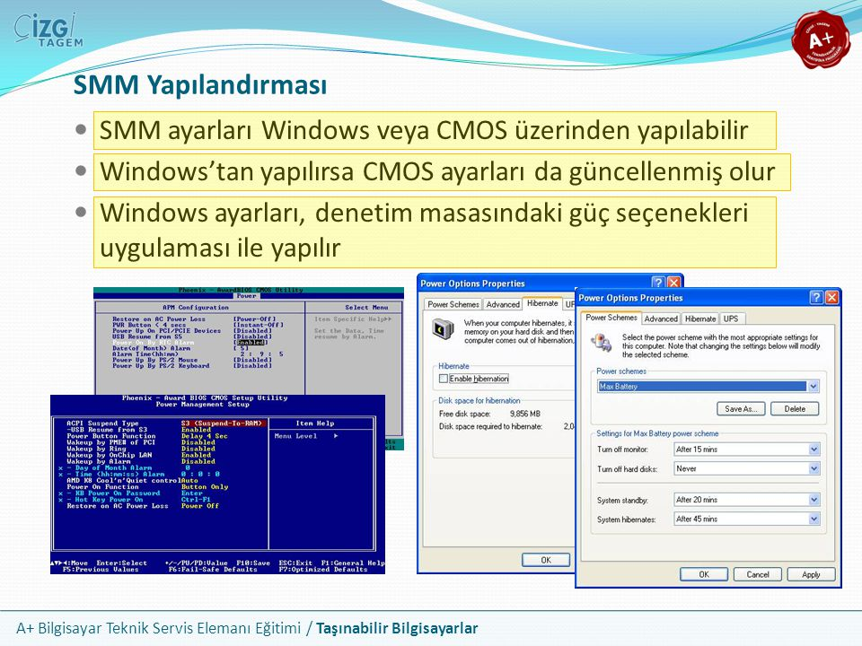 SMM Yapılandırması SMM ayarları Windows veya CMOS üzerinden yapılabilir. Windows'tan yapılırsa CMOS ayarları da güncellenmiş olur.