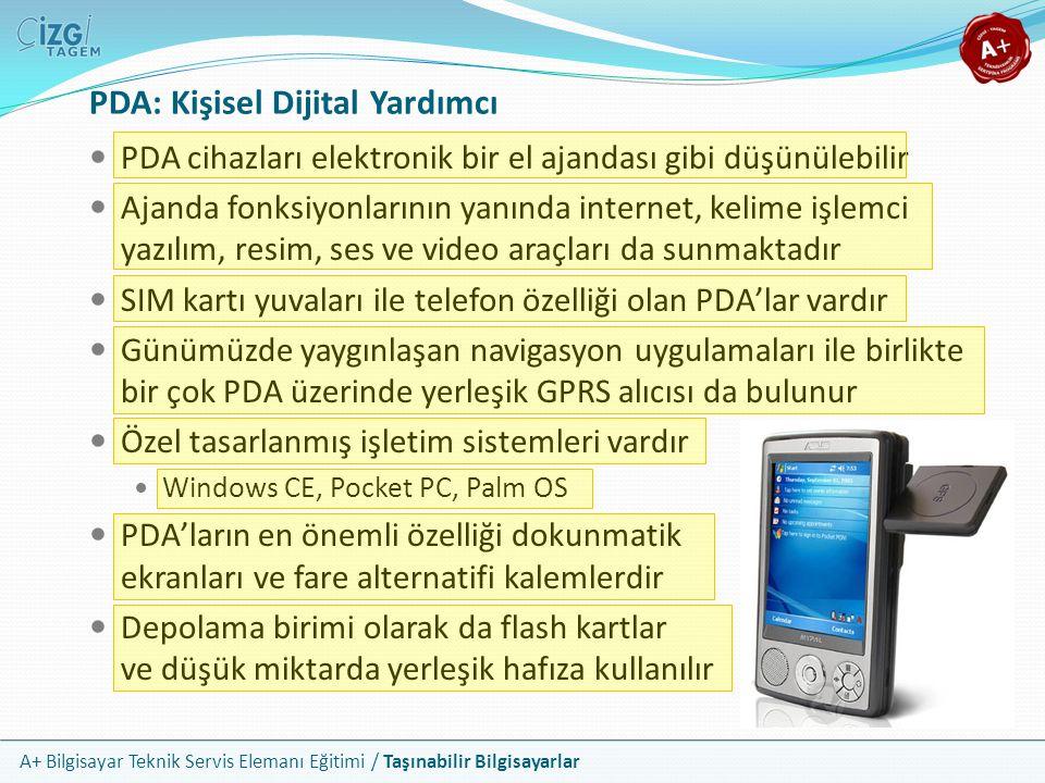 PDA: Kişisel Dijital Yardımcı