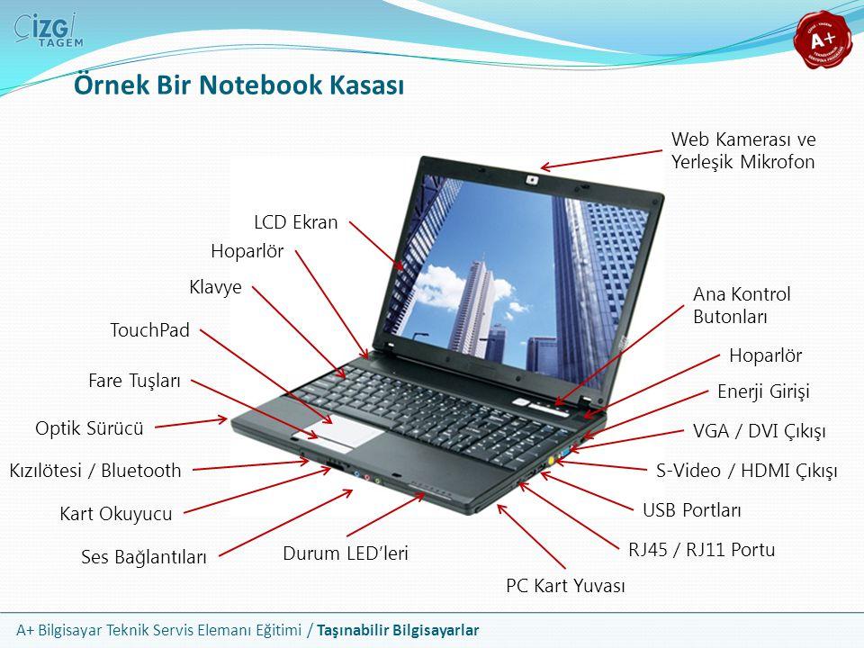Örnek Bir Notebook Kasası