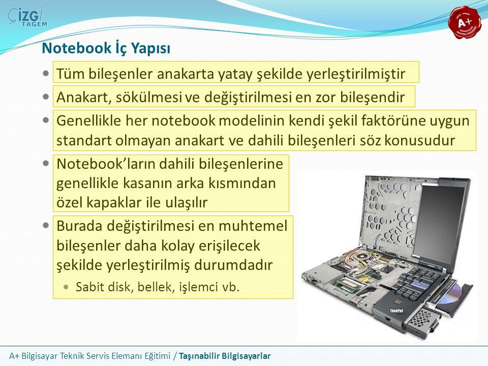 Notebook İç Yapısı Tüm bileşenler anakarta yatay şekilde yerleştirilmiştir. Anakart, sökülmesi ve değiştirilmesi en zor bileşendir.