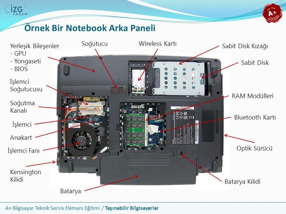 Örnek Bir Notebook Arka Paneli
