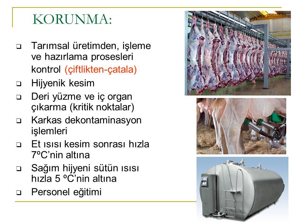 KORUNMA: Tarımsal üretimden, işleme ve hazırlama prosesleri kontrol (çiftlikten-çatala) Hijyenik kesim.