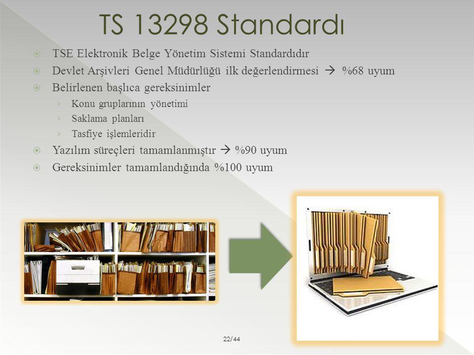 TS 13298 Standardı TSE Elektronik Belge Yönetim Sistemi Standardıdır