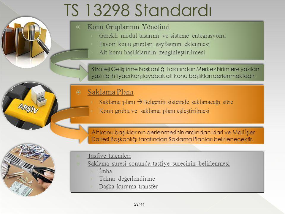 TS 13298 Standardı Saklama Planı Konu Gruplarının Yönetimi