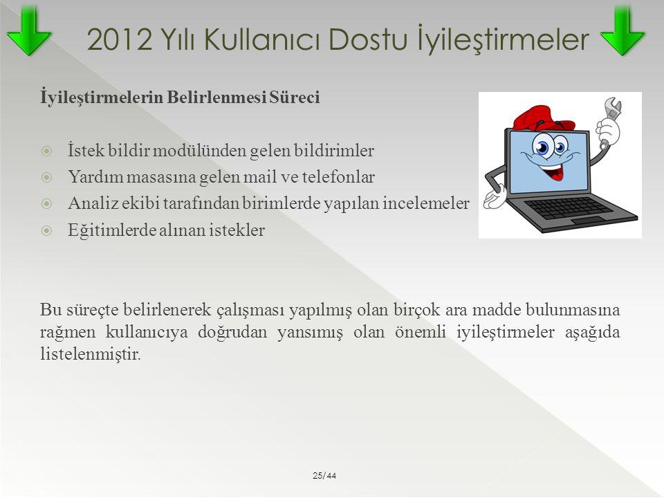 2012 Yılı Kullanıcı Dostu İyileştirmeler