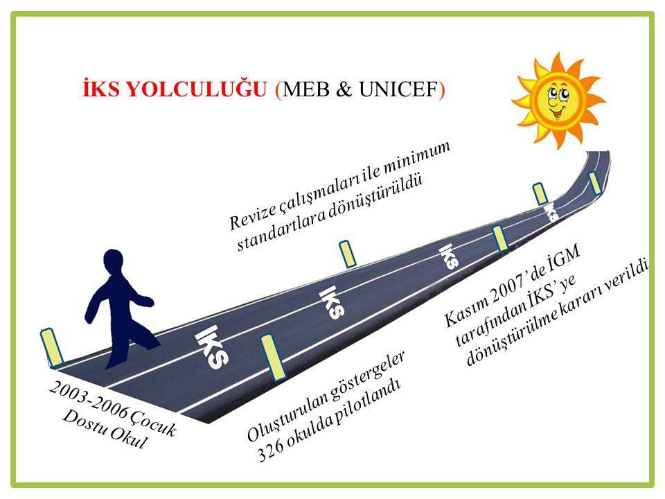 İKS YOLCULUĞU (MEB & UNICEF)