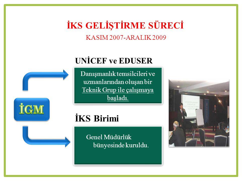 İKS GELİŞTİRME SÜRECİ KASIM 2007-ARALIK 2009