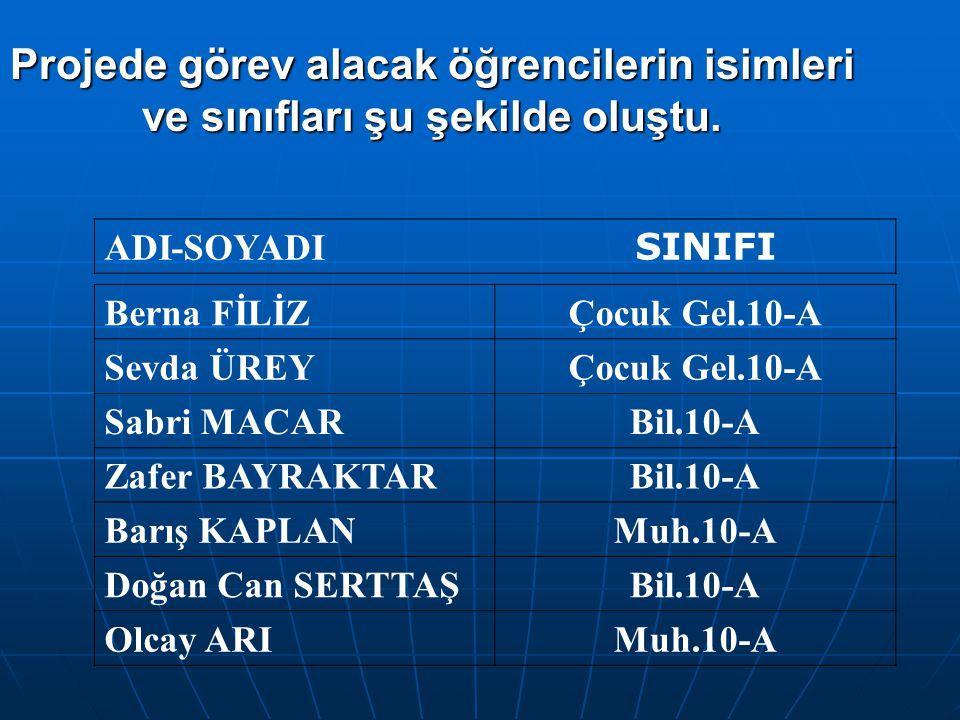 Projede görev alacak öğrencilerin isimleri ve sınıfları şu şekilde oluştu.