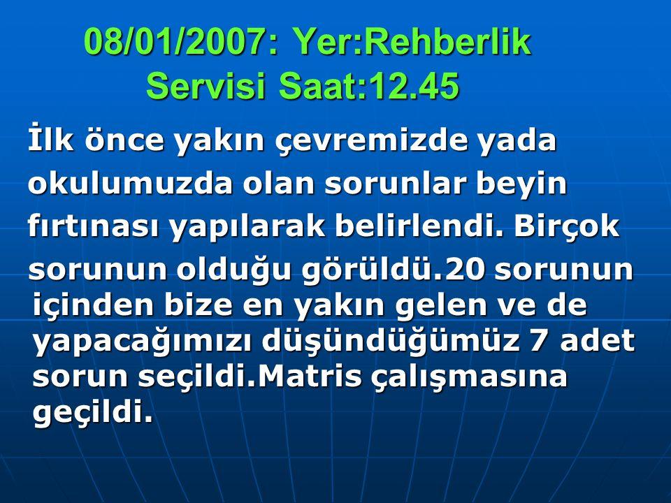 08/01/2007: Yer:Rehberlik Servisi Saat:12.45