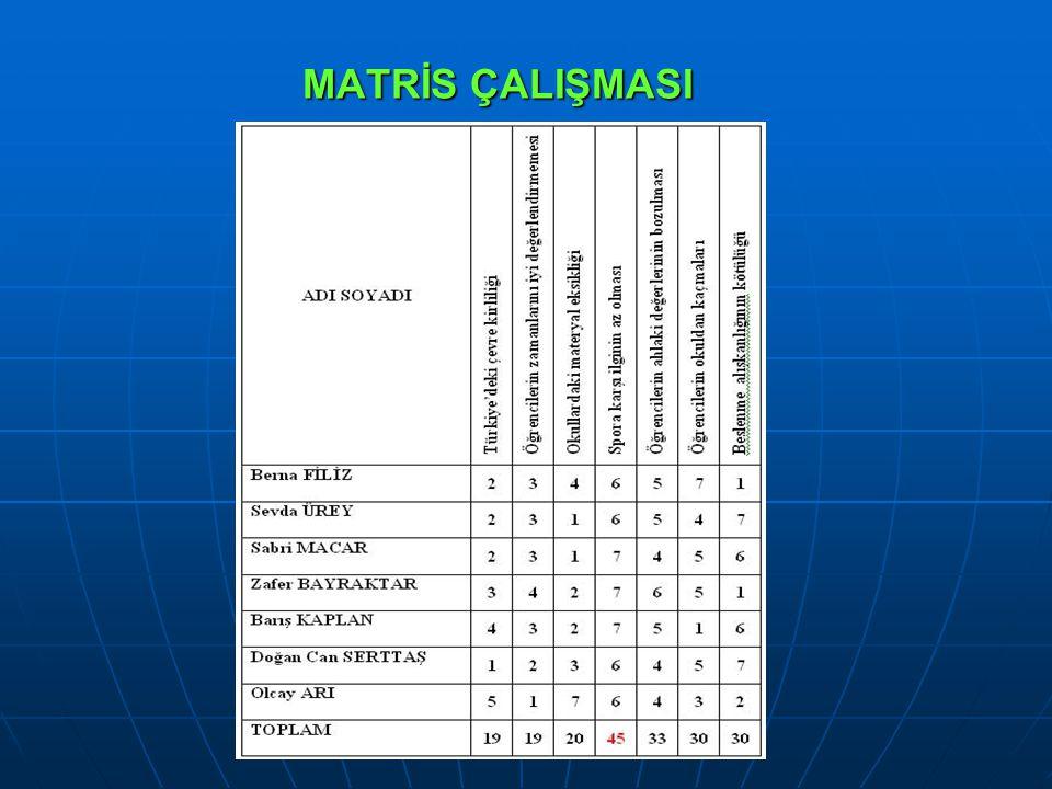 MATRİS ÇALIŞMASI