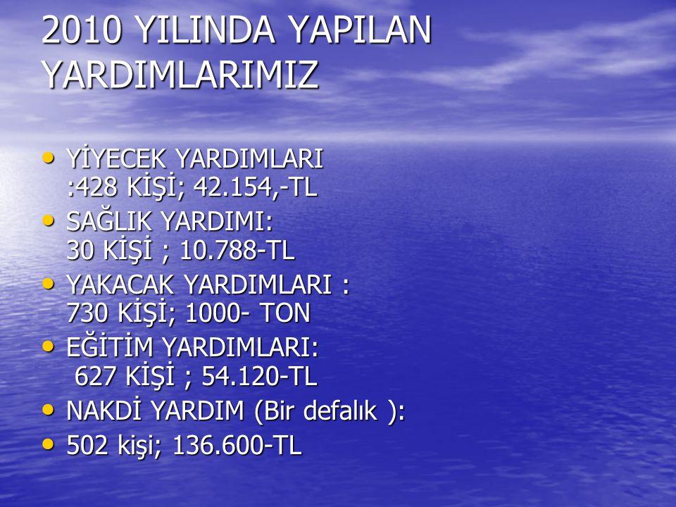 2010 YILINDA YAPILAN YARDIMLARIMIZ
