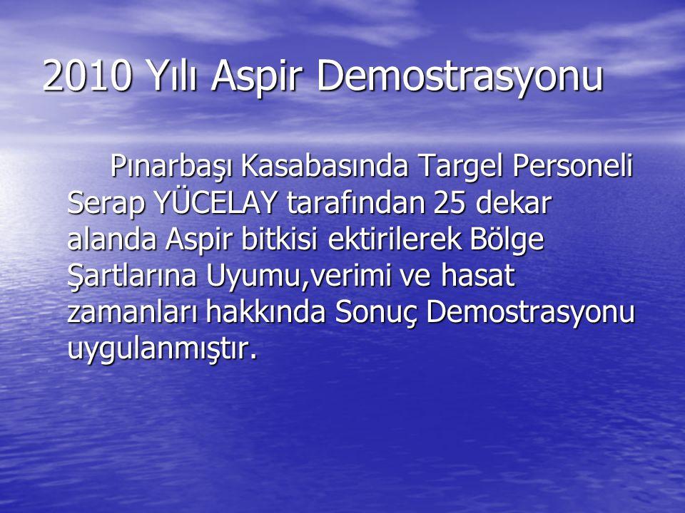 2010 Yılı Aspir Demostrasyonu