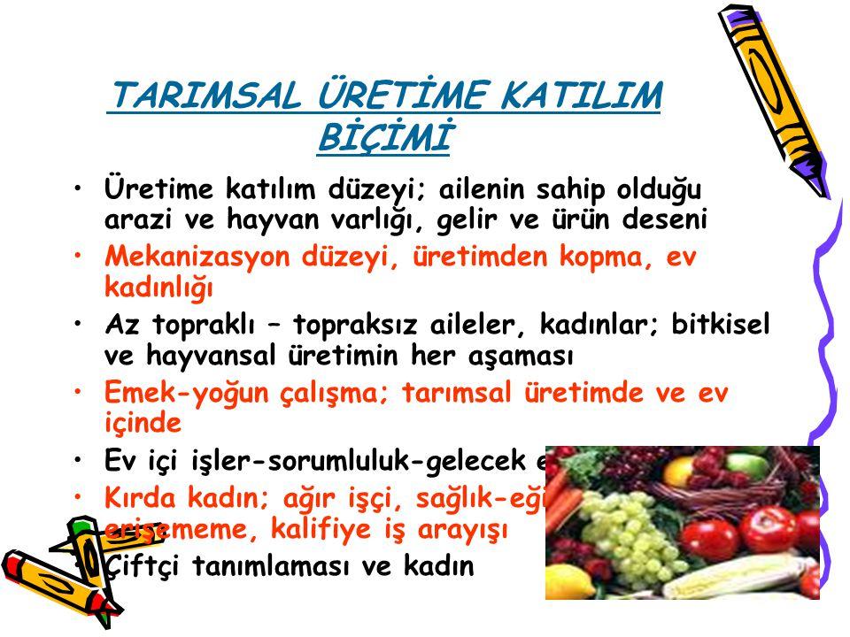 TARIMSAL ÜRETİME KATILIM BİÇİMİ
