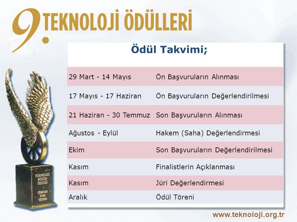 Ödül Takvimi; www.teknoloji.org.tr 29 Mart - 14 Mayıs
