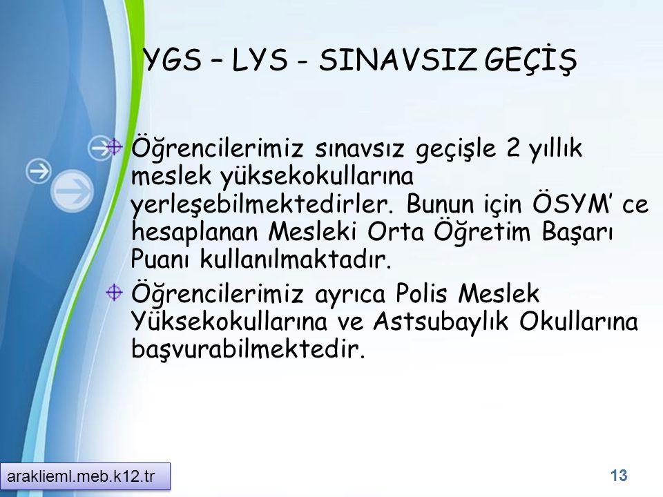 YGS – LYS - SINAVSIZ GEÇİŞ