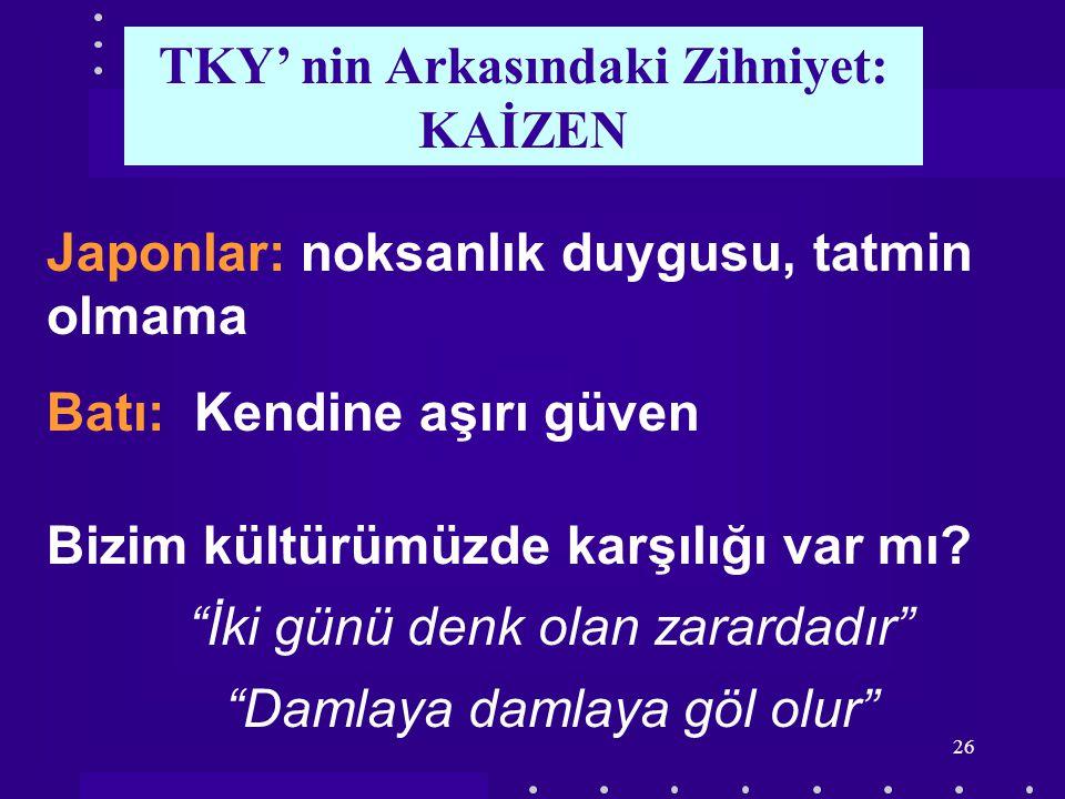 TKY' nin Arkasındaki Zihniyet: KAİZEN