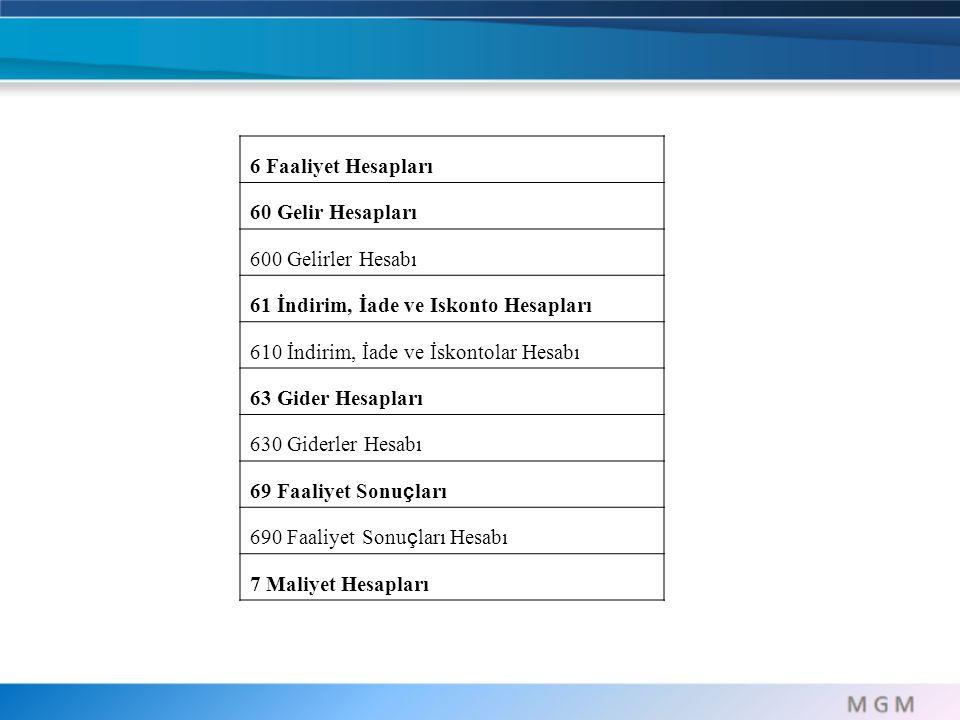 6 Faaliyet Hesapları 60 Gelir Hesapları. 600 Gelirler Hesabı. 61 İndirim, İade ve Iskonto Hesapları.