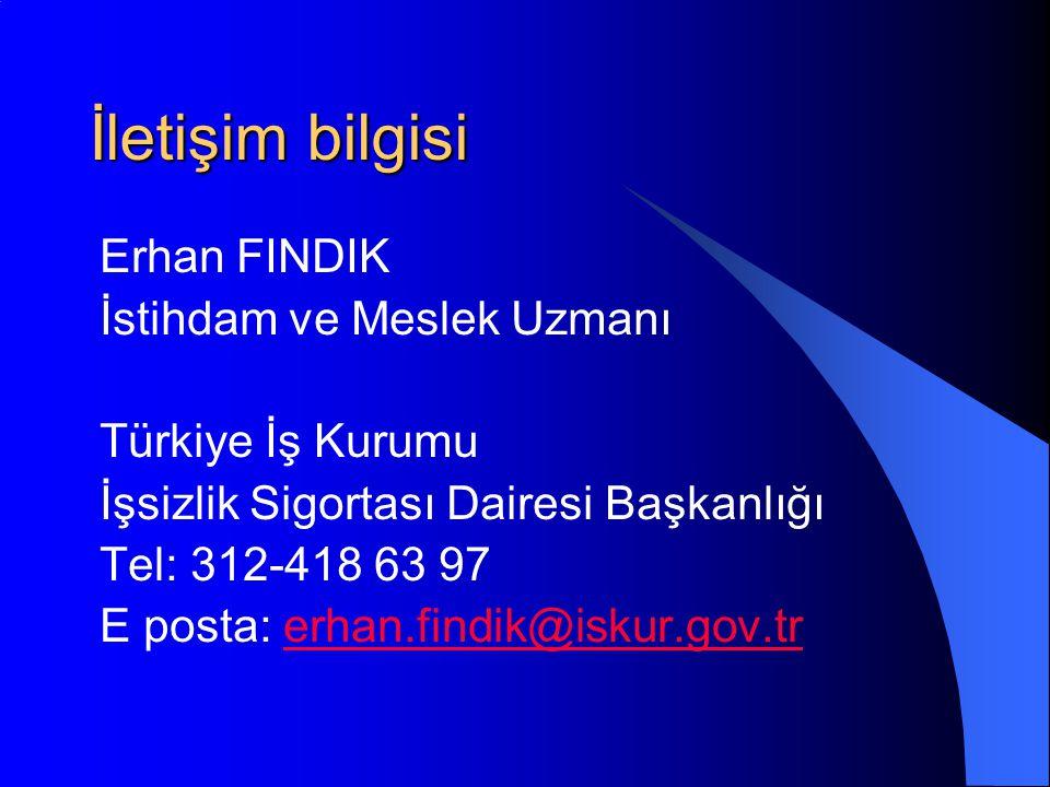 İletişim bilgisi Erhan FINDIK İstihdam ve Meslek Uzmanı