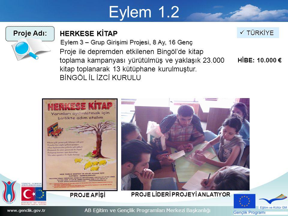 Eylem 1.2 Proje Adı: HERKESE KİTAP