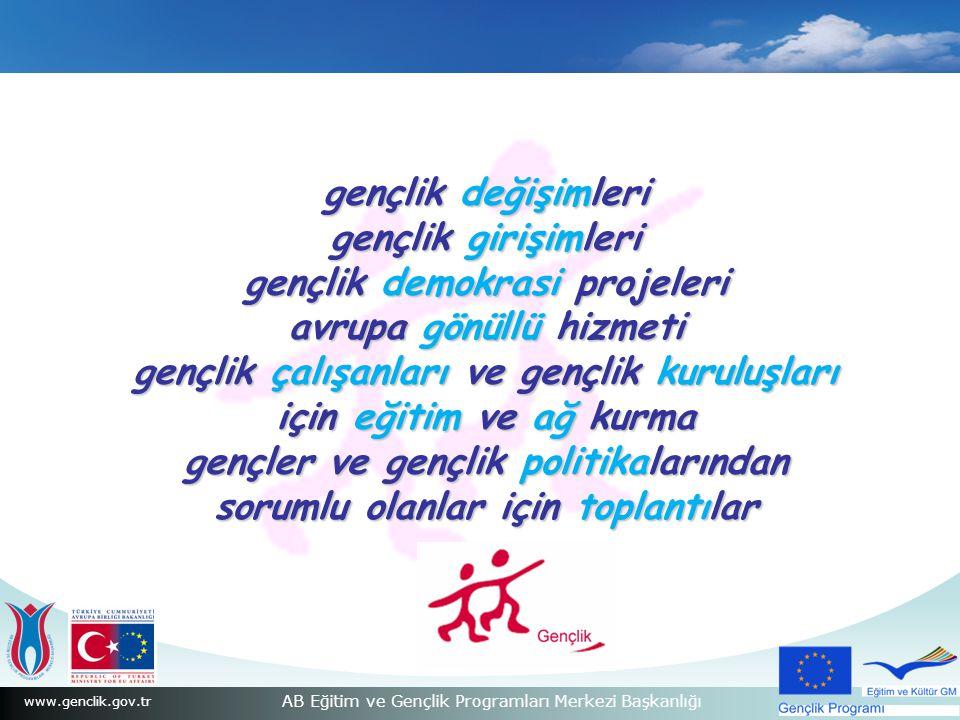 gençlik değişimleri gençlik girişimleri gençlik demokrasi projeleri avrupa gönüllü hizmeti gençlik çalışanları ve gençlik kuruluşları için eğitim ve ağ kurma gençler ve gençlik politikalarından sorumlu olanlar için toplantılar