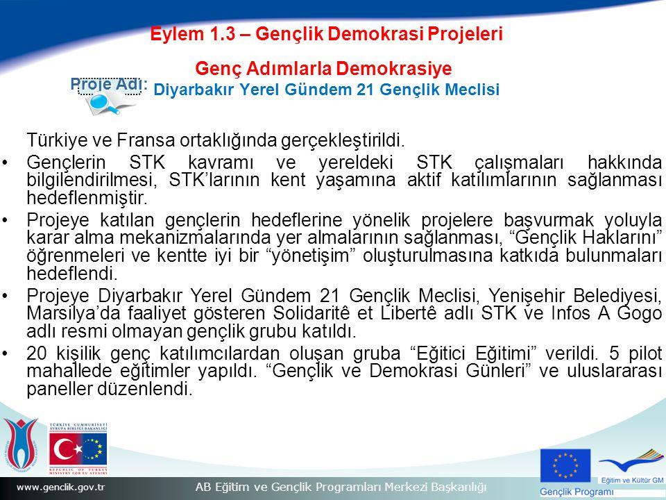 Genç Adımlarla Demokrasiye Diyarbakır Yerel Gündem 21 Gençlik Meclisi