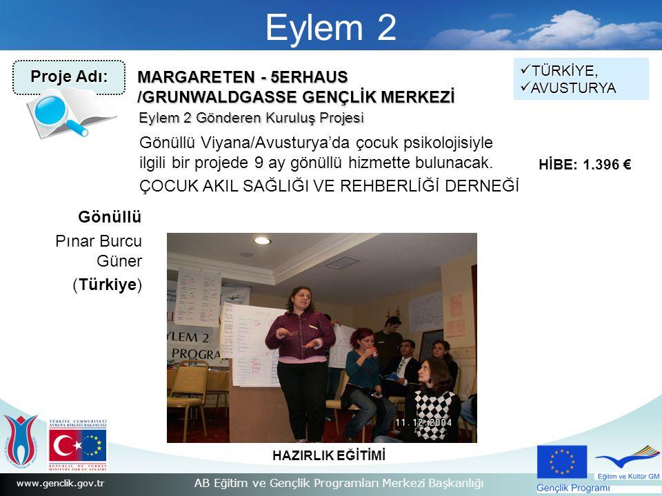 Eylem 2 Proje Adı: MARGARETEN - 5ERHAUS /GRUNWALDGASSE GENÇLİK MERKEZİ