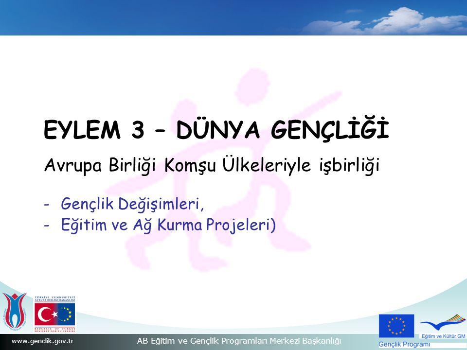 EYLEM 3 – DÜNYA GENÇLİĞİ Avrupa Birliği Komşu Ülkeleriyle işbirliği