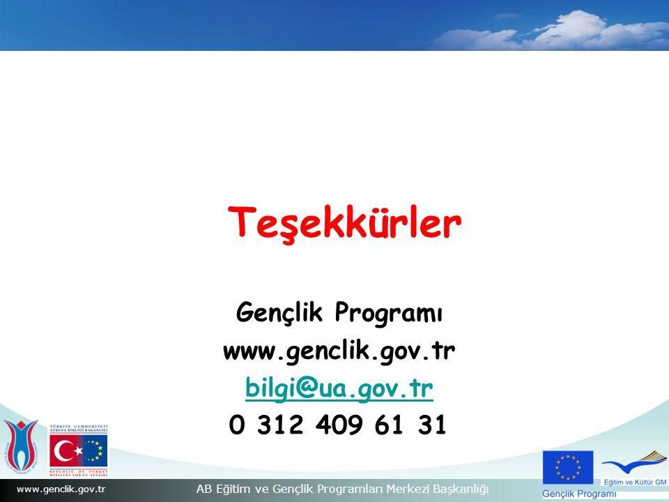 Teşekkürler Gençlik Programı www.genclik.gov.tr bilgi@ua.gov.tr