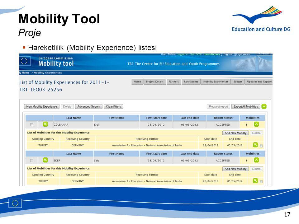 Mobility Tool Proje Hareketlilik (Mobility Experience) listesi