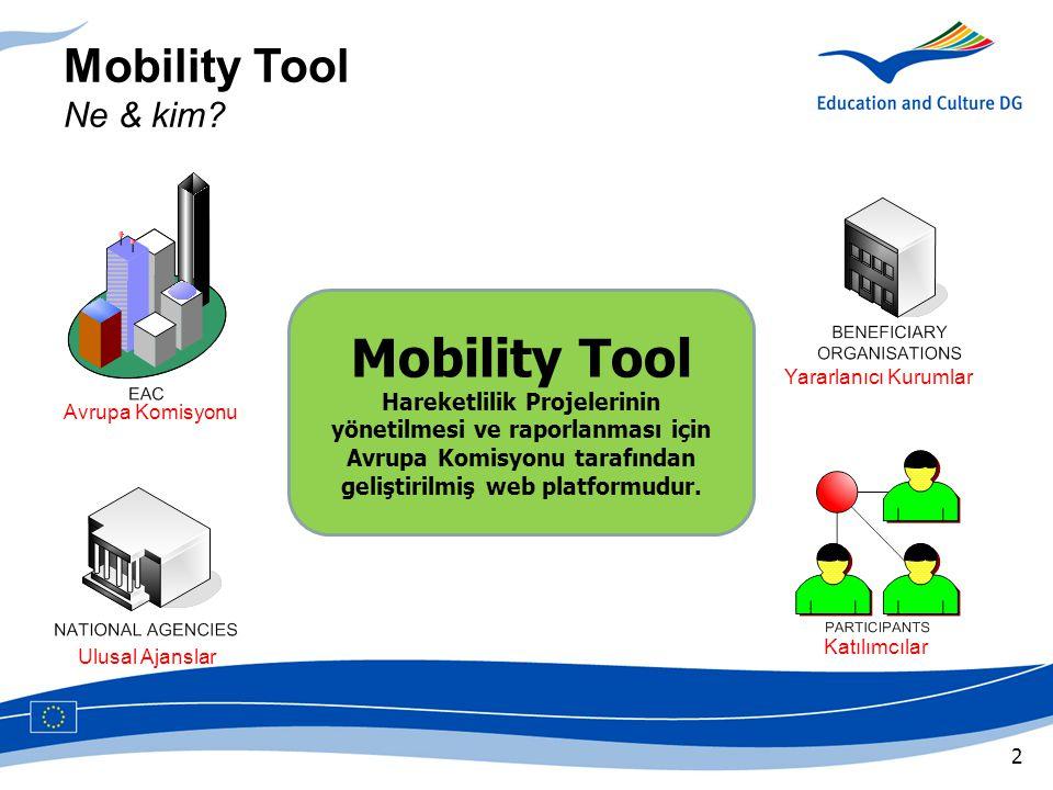 Mobility Tool Mobility Tool Ne & kim