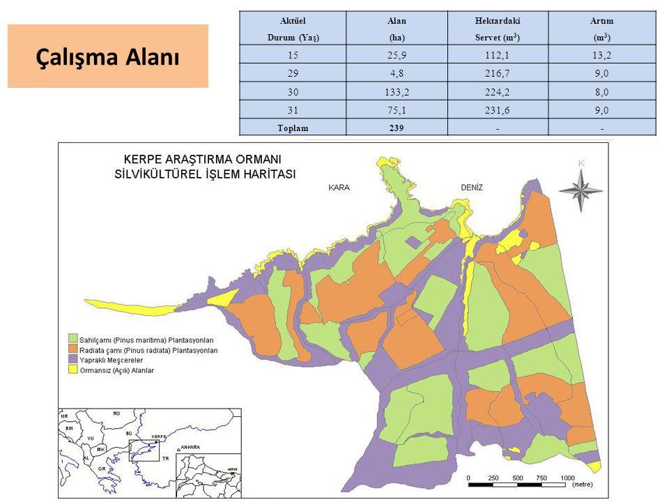 Aktüel Durum (Yaş) Alan. (ha) Hektardaki. Servet (m3) Artım. (m3) 15. 25,9. 112,1. 13,2. 29.