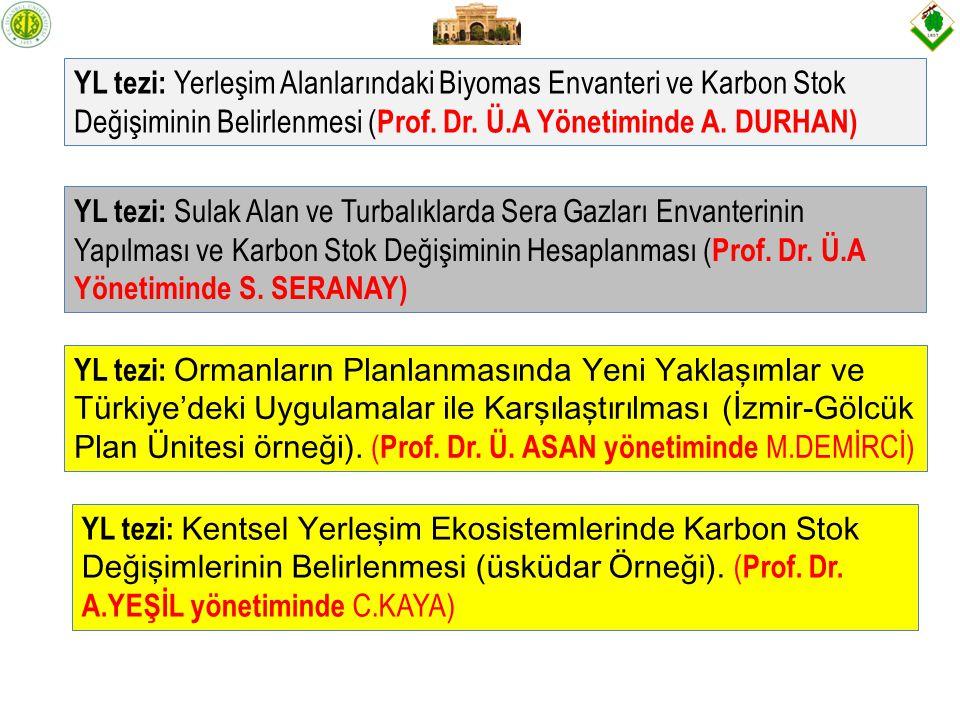 YL tezi: Yerleşim Alanlarındaki Biyomas Envanteri ve Karbon Stok Değişiminin Belirlenmesi (Prof. Dr. Ü.A Yönetiminde A. DURHAN)