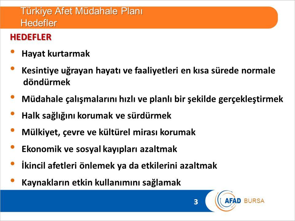 Türkiye Afet Müdahale Planı Hedefler